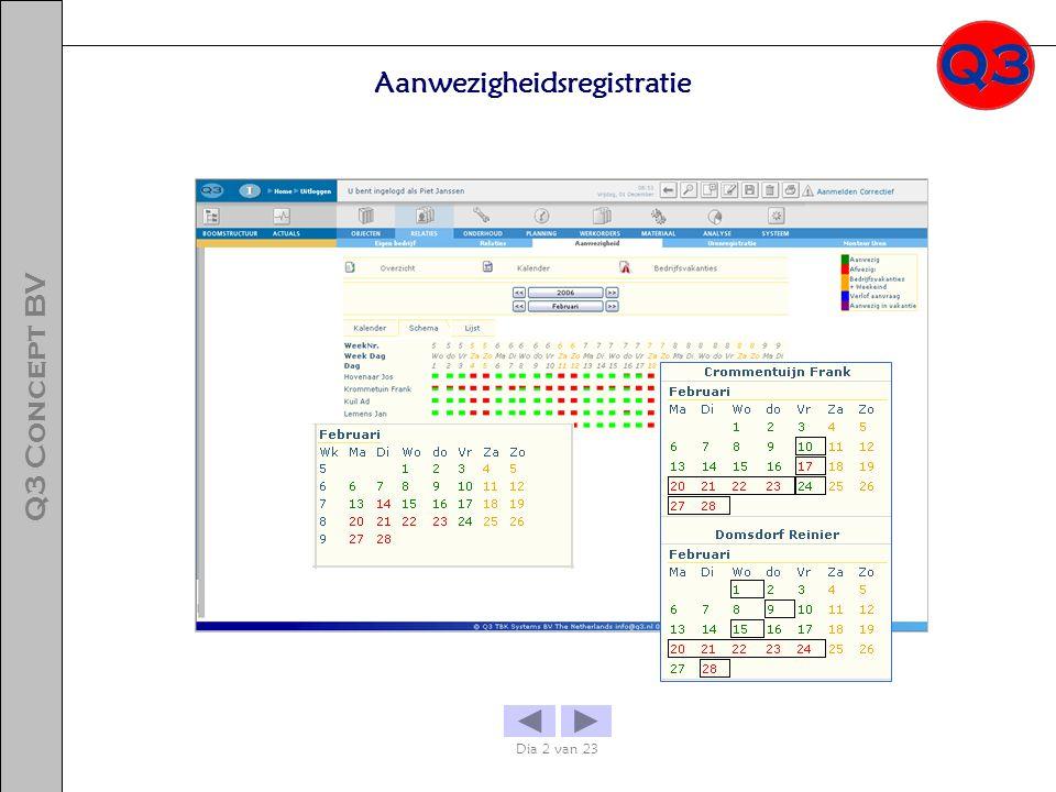 Aanwezigheidsregistratie Dia 2 van 23 Q3 Concept BV