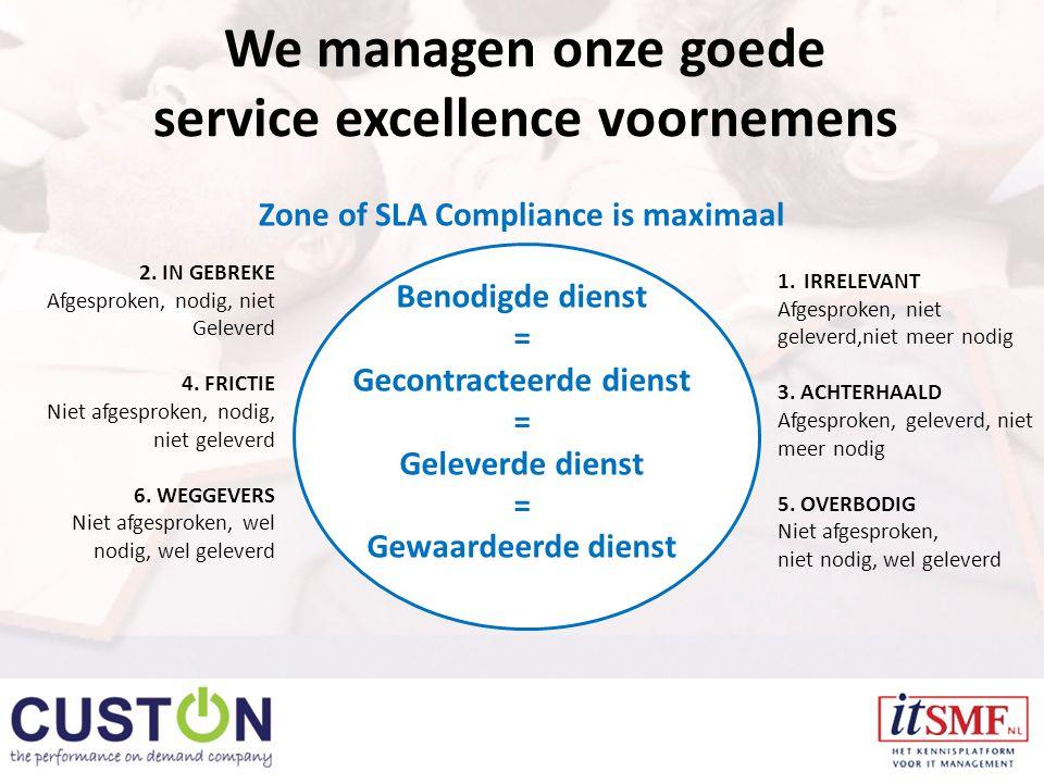 We managen onze goede service excellence voornemens Benodigde dienst = Gecontracteerde dienst = Geleverde dienst = Gewaardeerde dienst Zone of SLA Compliance is maximaal 1.IRRELEVANT Afgesproken, niet geleverd,niet meer nodig 3.