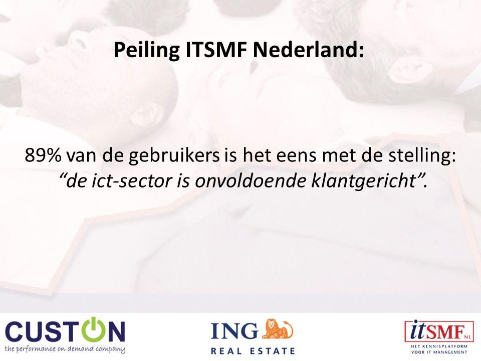 Peiling ITSMF Nederland: 89% van de gebruikers is het eens met de stelling: de ict-sector is onvoldoende klantgericht .