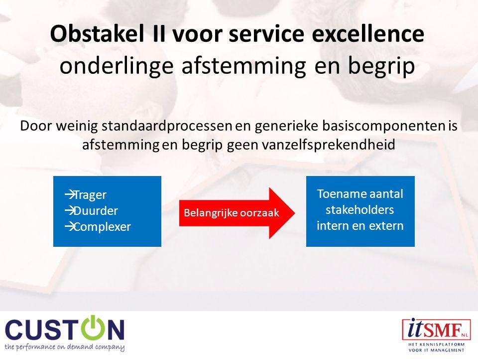 Obstakel II voor service excellence onderlinge afstemming en begrip  Trager  Duurder  Complexer Belangrijke oorzaak Toename aantal stakeholders intern en extern Door weinig standaardprocessen en generieke basiscomponenten is afstemming en begrip geen vanzelfsprekendheid