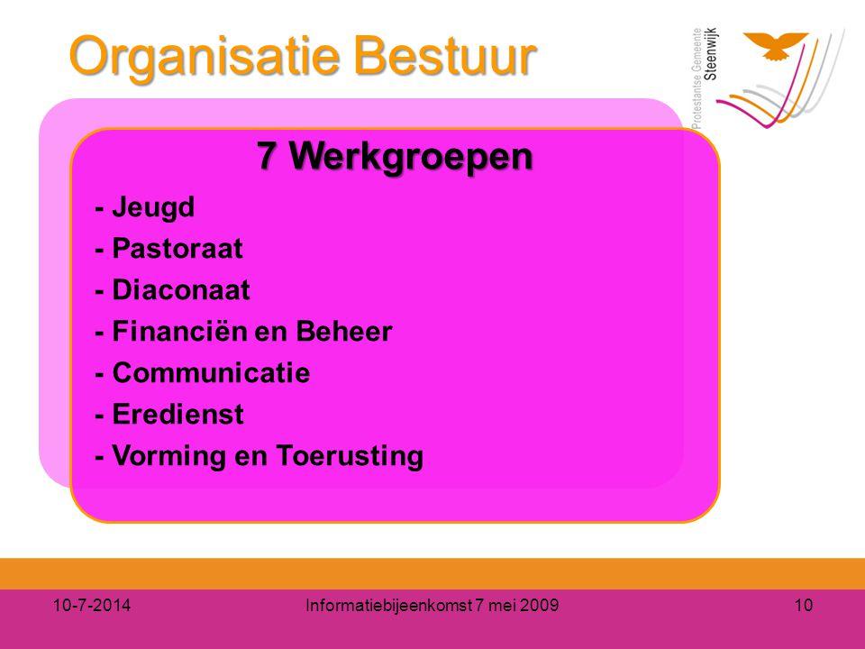 Organisatie Bestuur 7 Werkgroepen - Jeugd - Pastoraat - Diaconaat - Financiën en Beheer - Communicatie - Eredienst - Vorming en Toerusting 10-7-2014In