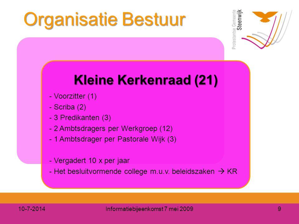 Organisatie Bestuur Kleine Kerkenraad (21) - Voorzitter (1) - Scriba (2) - 3 Predikanten (3) - 2 Ambtsdragers per Werkgroep (12) - 1 Ambtsdrager per P