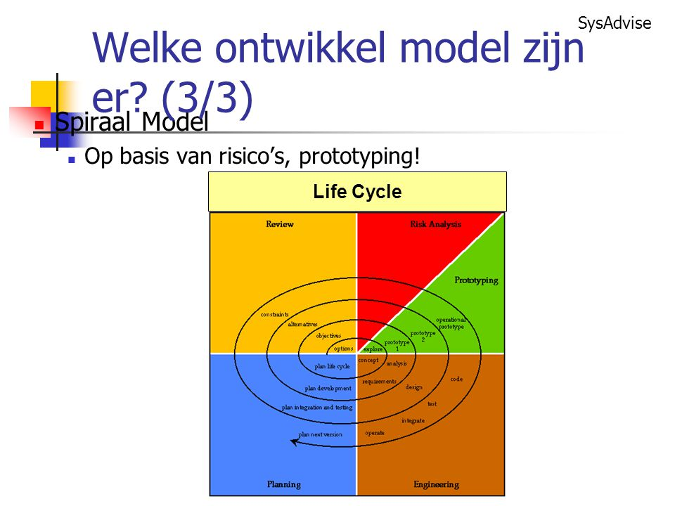 SysAdvise Spiraal Model Op basis van risico's, prototyping.
