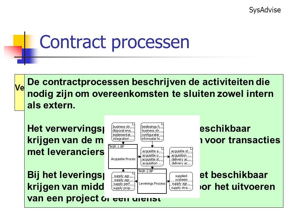 SysAdvise Verwervings Proces Leverings proces De contractprocessen beschrijven de activiteiten die nodig zijn om overeenkomsten te sluiten zowel intern als extern.
