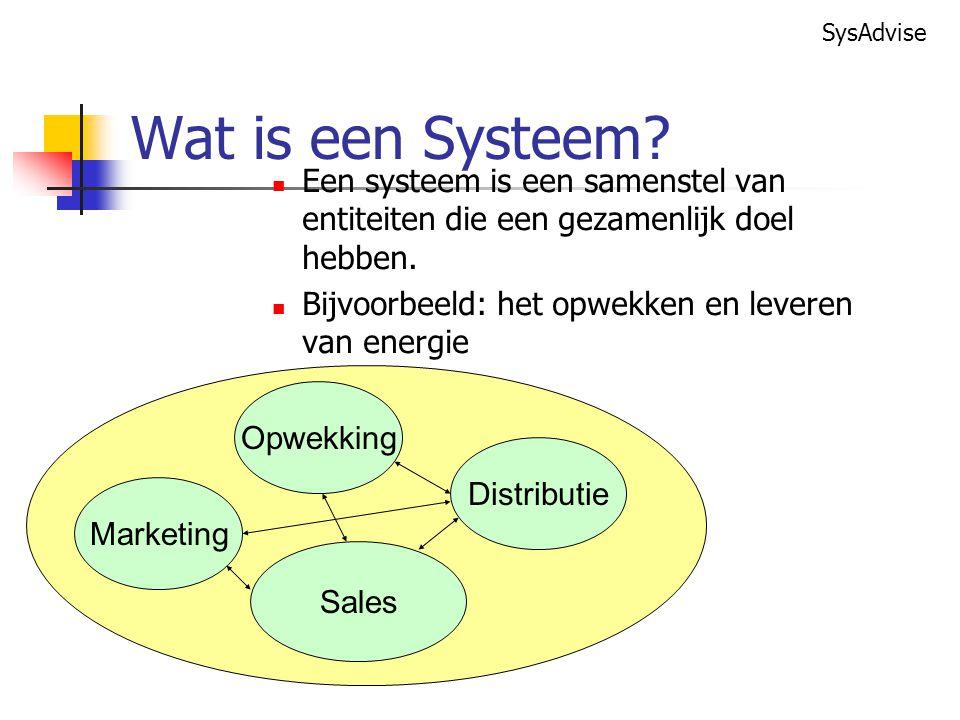 SysAdvise Een systeem is een samenstel van entiteiten die een gezamenlijk doel hebben.