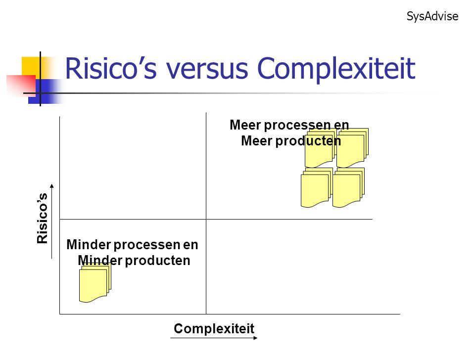 SysAdvise Risico's versus Complexiteit Complexiteit Risico's Minder processen en Minder producten Meer processen en Meer producten