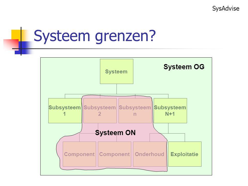 SysAdvise Systeem Subsysteem 1 Subsysteem 2 Subsysteem n Subsysteem N+1 ExploitatieOnderhoudComponent Systeem OG Systeem ON Systeem grenzen?
