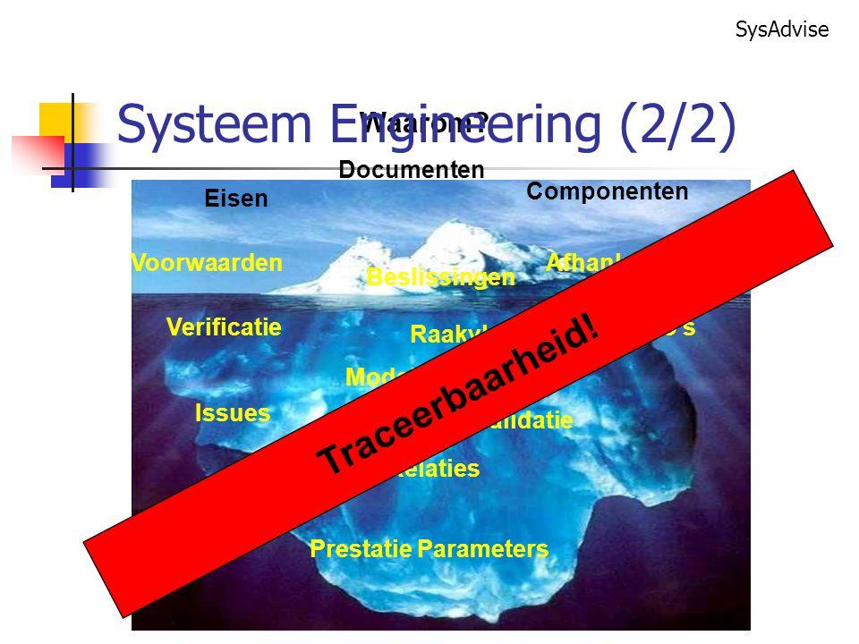 SysAdvise Bedrijfsprocessen Project Processen Contract processen Technische processen Processen volgens ISO/IEC 15288