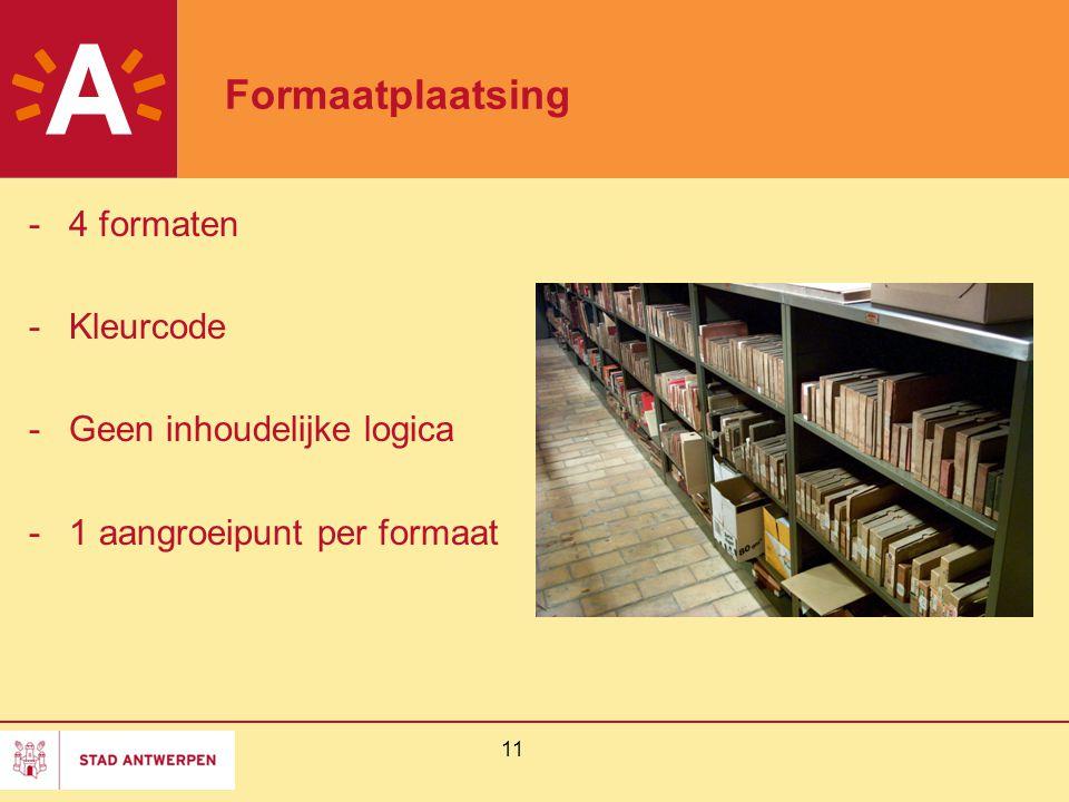 11 Formaatplaatsing -4 formaten -Kleurcode -Geen inhoudelijke logica -1 aangroeipunt per formaat