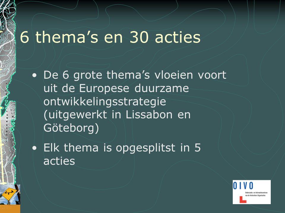 6 thema's en 30 acties De 6 grote thema's vloeien voort uit de Europese duurzame ontwikkelingsstrategie (uitgewerkt in Lissabon en Göteborg) Elk thema is opgesplitst in 5 acties