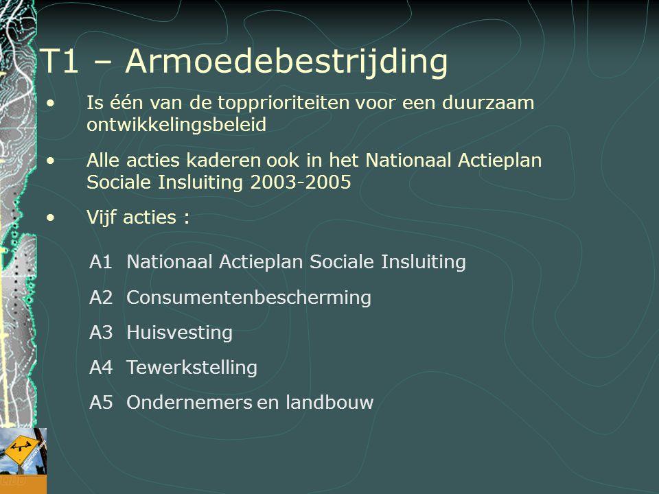 T1 – Armoedebestrijding A1 Nationaal Actieplan Sociale Insluiting A2 Consumentenbescherming A3 Huisvesting A4 Tewerkstelling A5 Ondernemers en landbouw Is één van de topprioriteiten voor een duurzaam ontwikkelingsbeleid Alle acties kaderen ook in het Nationaal Actieplan Sociale Insluiting 2003-2005 Vijf acties :