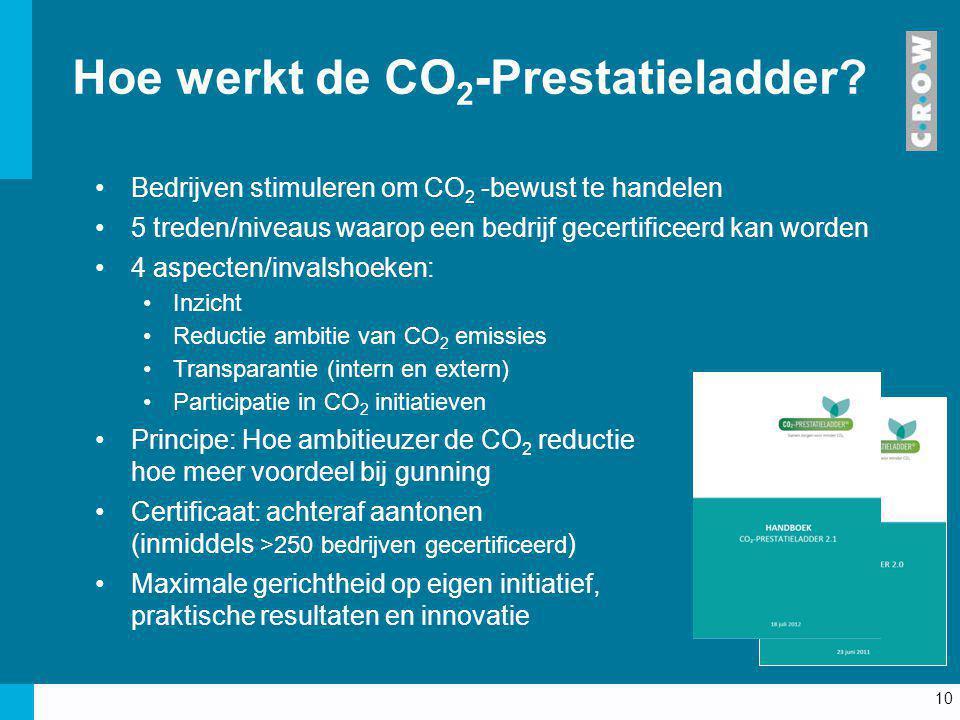10 Hoe werkt de CO 2 -Prestatieladder? Bedrijven stimuleren om CO 2 -bewust te handelen 5 treden/niveaus waarop een bedrijf gecertificeerd kan worden