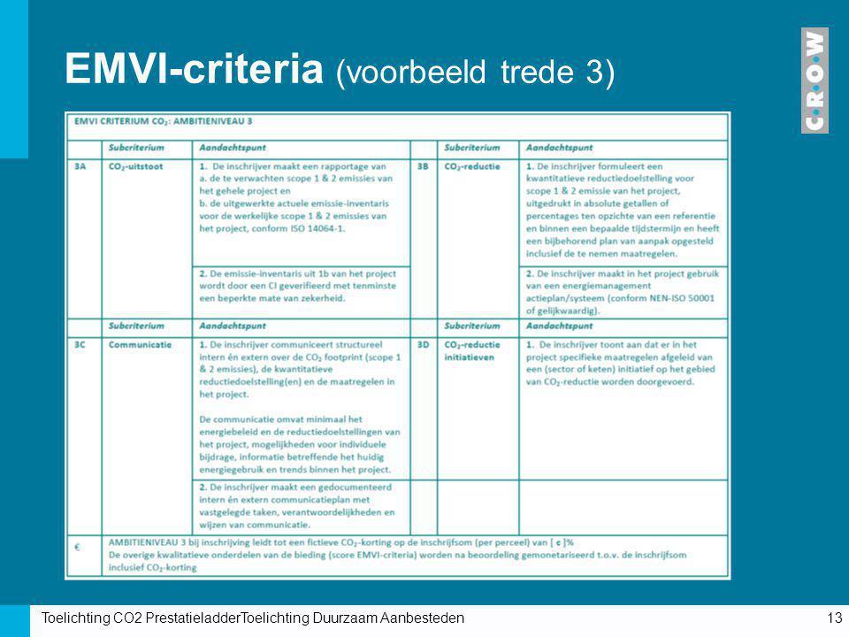 EMVI-criteria (voorbeeld trede 3) Toelichting CO2 PrestatieladderToelichting Duurzaam Aanbesteden13