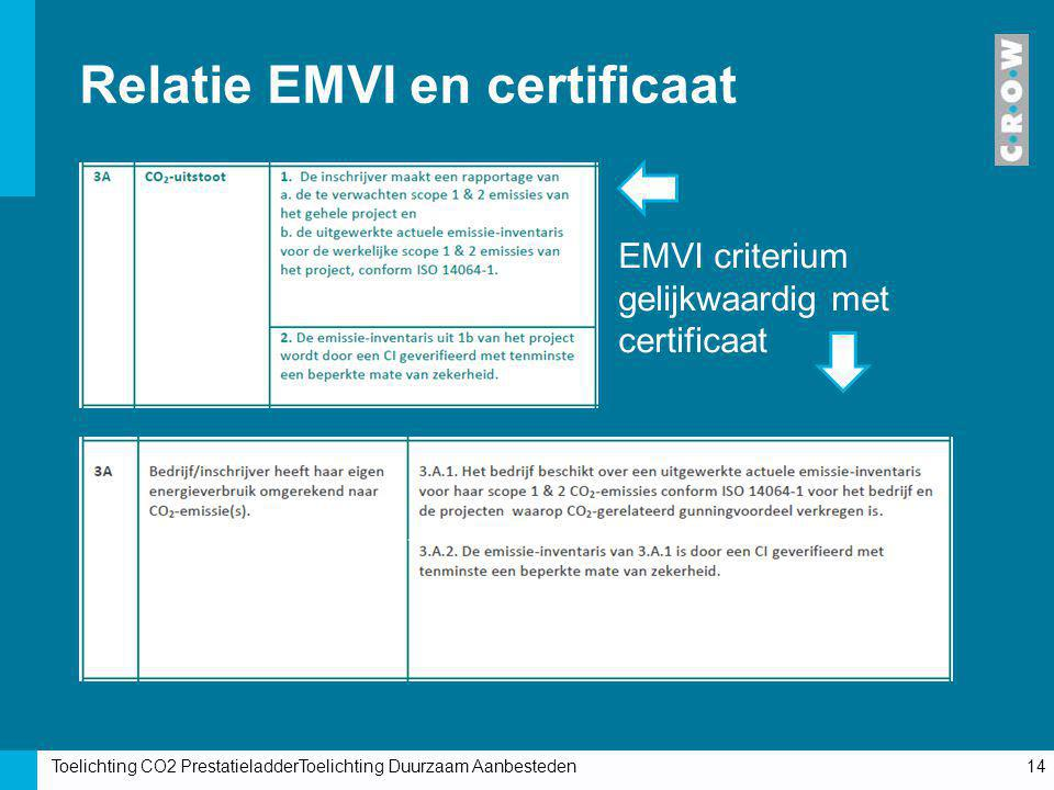 Relatie EMVI en certificaat EMVI criterium gelijkwaardig met certificaat Toelichting CO2 PrestatieladderToelichting Duurzaam Aanbesteden14