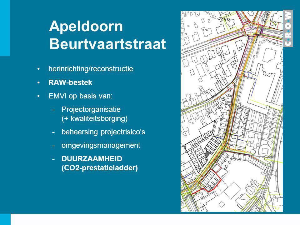 Apeldoorn Beurtvaartstraat herinrichting/reconstructie RAW-bestek EMVI op basis van: -Projectorganisatie (+ kwaliteitsborging) -beheersing projectrisi
