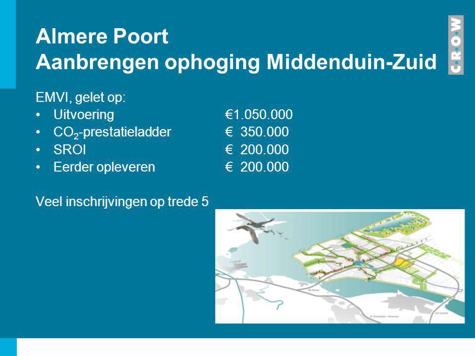 Almere Poort Aanbrengen ophoging Middenduin-Zuid EMVI, gelet op: Uitvoering€1.050.000 CO 2 -prestatieladder€ 350.000 SROI€ 200.000 Eerder opleveren€ 2
