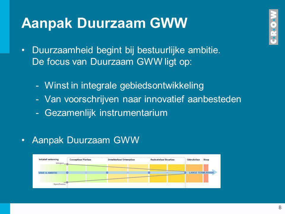 8 Aanpak Duurzaam GWW Duurzaamheid begint bij bestuurlijke ambitie. De focus van Duurzaam GWW ligt op: -Winst in integrale gebiedsontwikkeling -Van vo