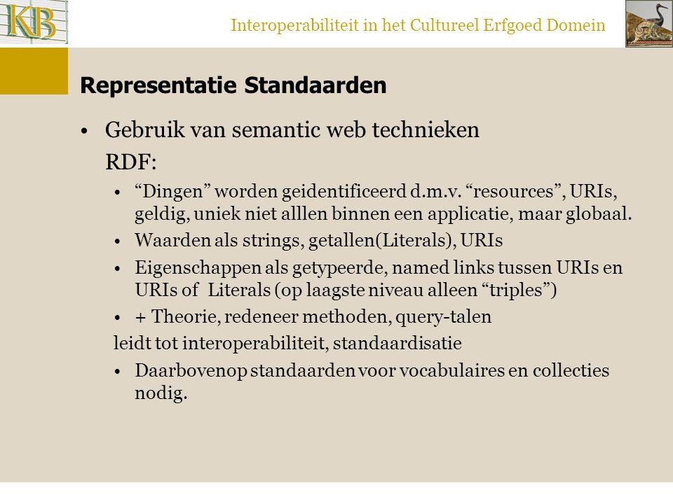 Interoperabiliteit in het Cultureel Erfgoed Domein Representatie Standaarden Gebruik van semantic web technieken RDF: Dingen worden geidentificeerd d.m.v.
