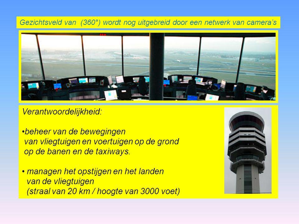 Verantwoordelijkheid: beheer van de bewegingen van vliegtuigen en voertuigen op de grond op de banen en de taxiways. managen het opstijgen en het land