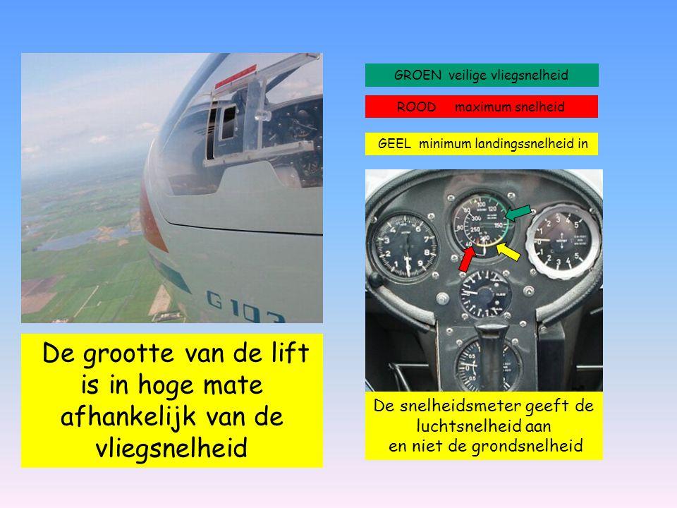 De grootte van de lift is in hoge mate afhankelijk van de vliegsnelheid GROEN veilige vliegsnelheid ROOD maximum snelheid GEEL minimum landingssnelhei