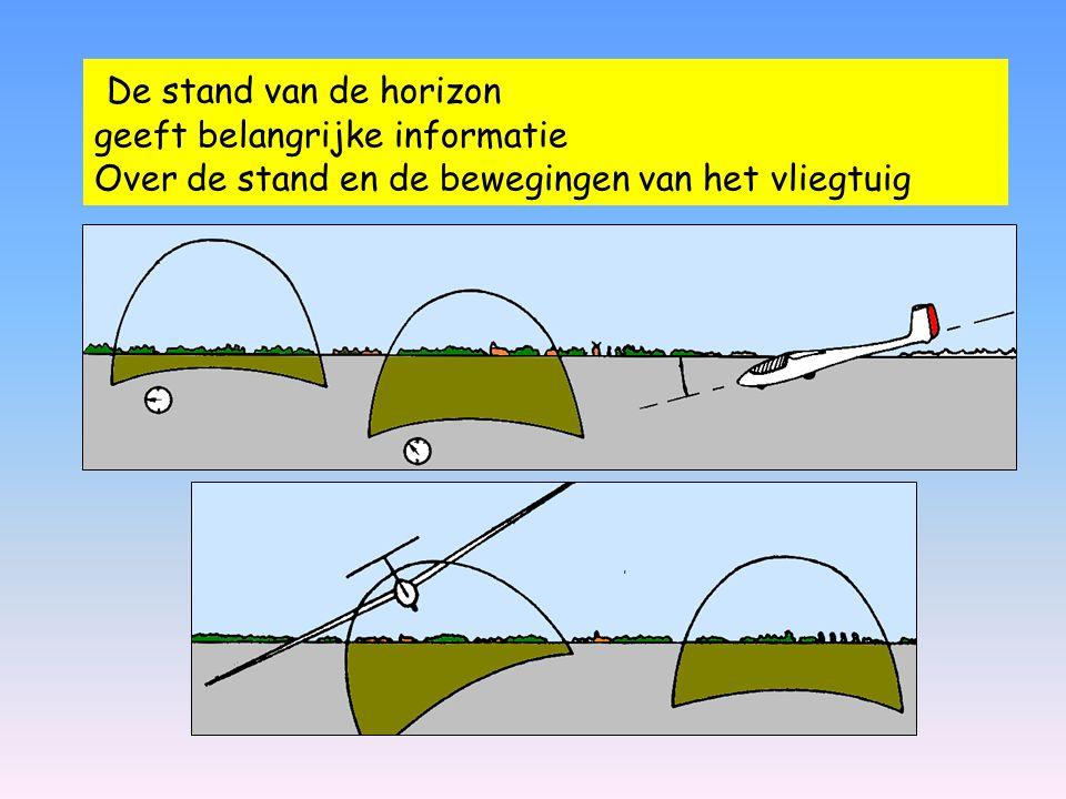 De stand van de horizon geeft belangrijke informatie Over de stand en de bewegingen van het vliegtuig