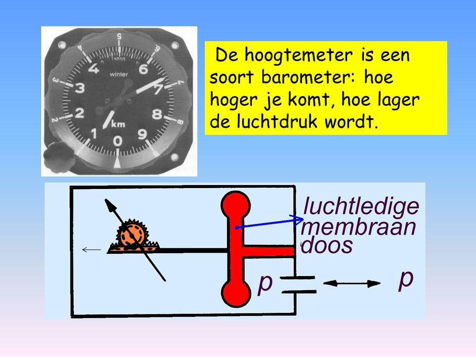 De hoogtemeter is een soort barometer: hoe hoger je komt, hoe lager de luchtdruk wordt.