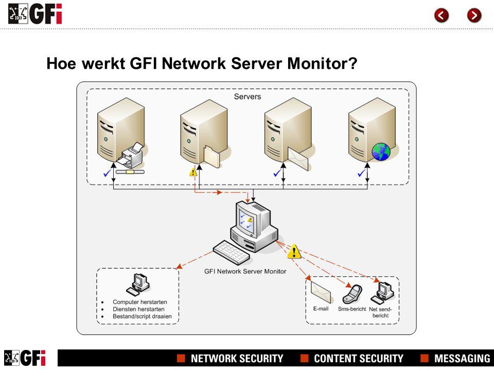 Hoe werkt GFI Network Server Monitor