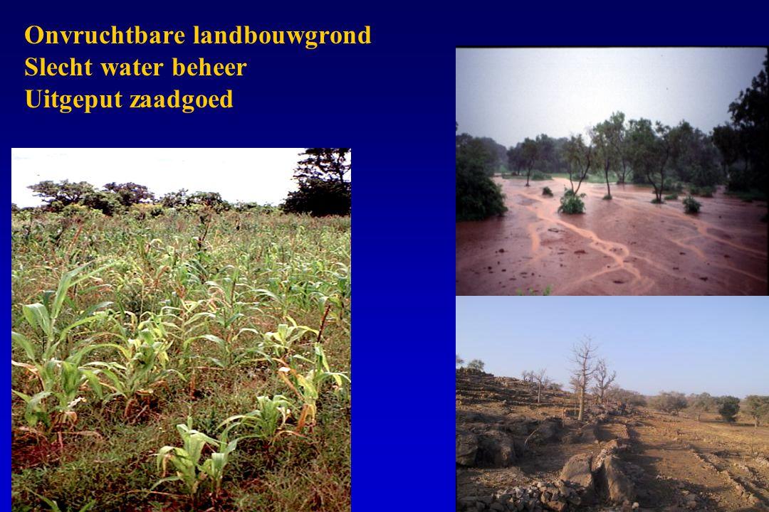 Onvruchtbare landbouwgrond Slecht water beheer Uitgeput zaadgoed