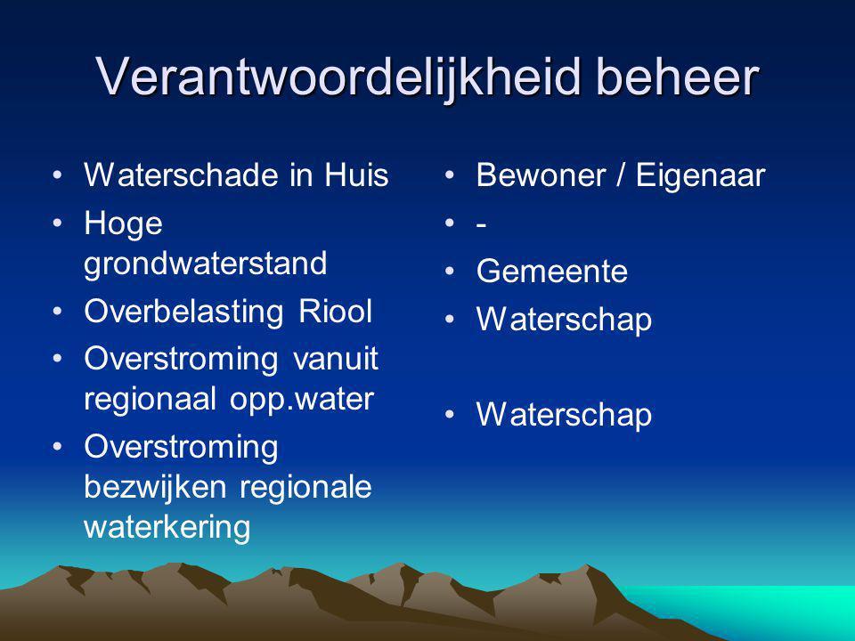 Verantwoordelijkheid beheer Waterschade in Huis Hoge grondwaterstand Overbelasting Riool Overstroming vanuit regionaal opp.water Overstroming bezwijken regionale waterkering Bewoner / Eigenaar - Gemeente Waterschap
