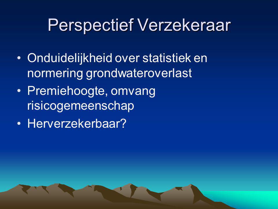 Perspectief Verzekeraar Onduidelijkheid over statistiek en normering grondwateroverlast Premiehoogte, omvang risicogemeenschap Herverzekerbaar