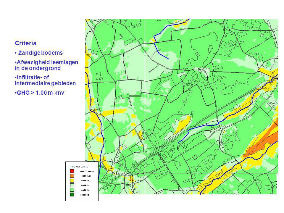 Criteria Zandige bodems Afwezigheid leemlagen in de ondergrond Infiltratie- of intermediaire gebieden GHG > 1.00 m -mv