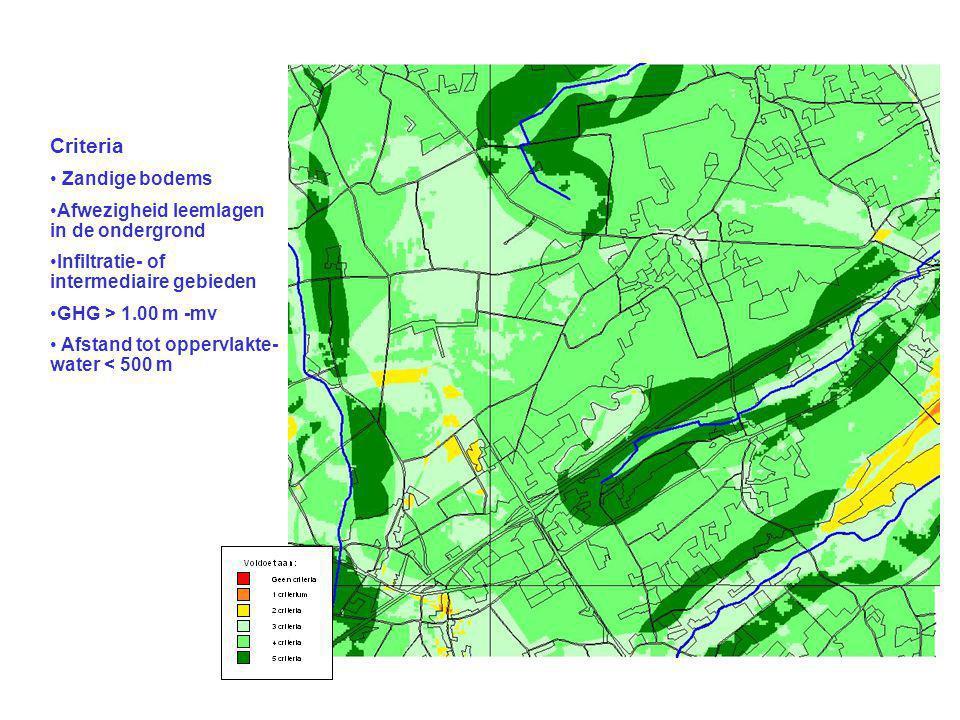 Criteria Zandige bodems Afwezigheid leemlagen in de ondergrond Infiltratie- of intermediaire gebieden GHG > 1.00 m -mv Afstand tot oppervlakte- water < 500 m