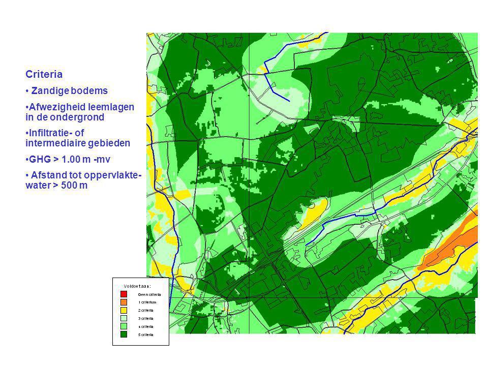 Criteria Zandige bodems Afwezigheid leemlagen in de ondergrond Infiltratie- of intermediaire gebieden GHG > 1.00 m -mv Afstand tot oppervlakte- water > 500 m