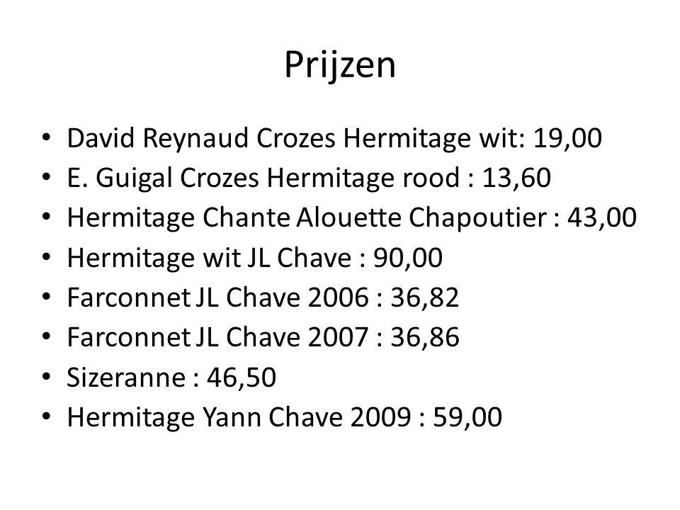 Prijzen David Reynaud Crozes Hermitage wit: 19,00 E. Guigal Crozes Hermitage rood : 13,60 Hermitage Chante Alouette Chapoutier : 43,00 Hermitage wit J