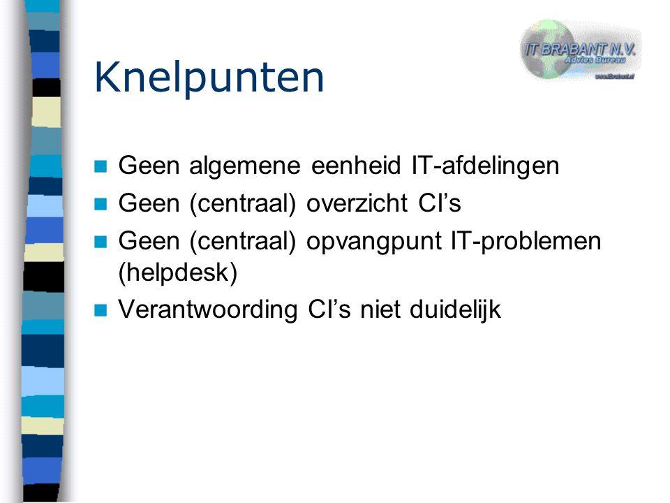 Knelpunten Geen algemene eenheid IT-afdelingen Geen (centraal) overzicht CI's Geen (centraal) opvangpunt IT-problemen (helpdesk) Verantwoording CI's n