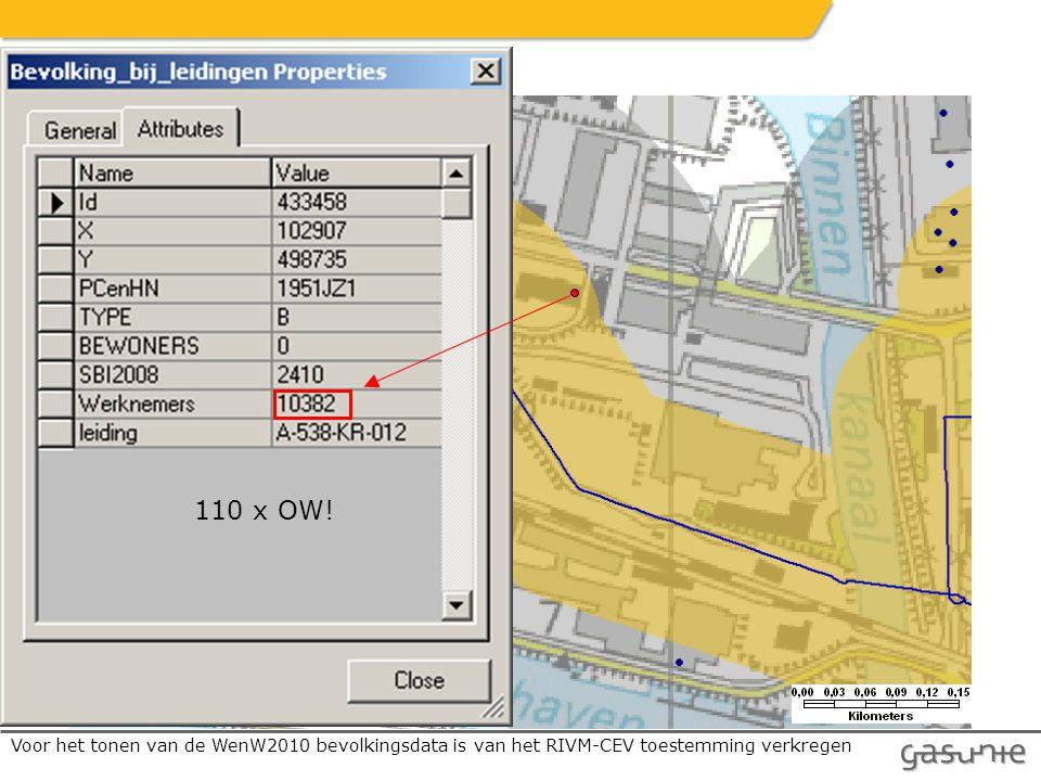Veel-op-1 stip Voor het tonen van de WenW2010 bevolkingsdata is van het RIVM-CEV toestemming verkregen 110 x OW!