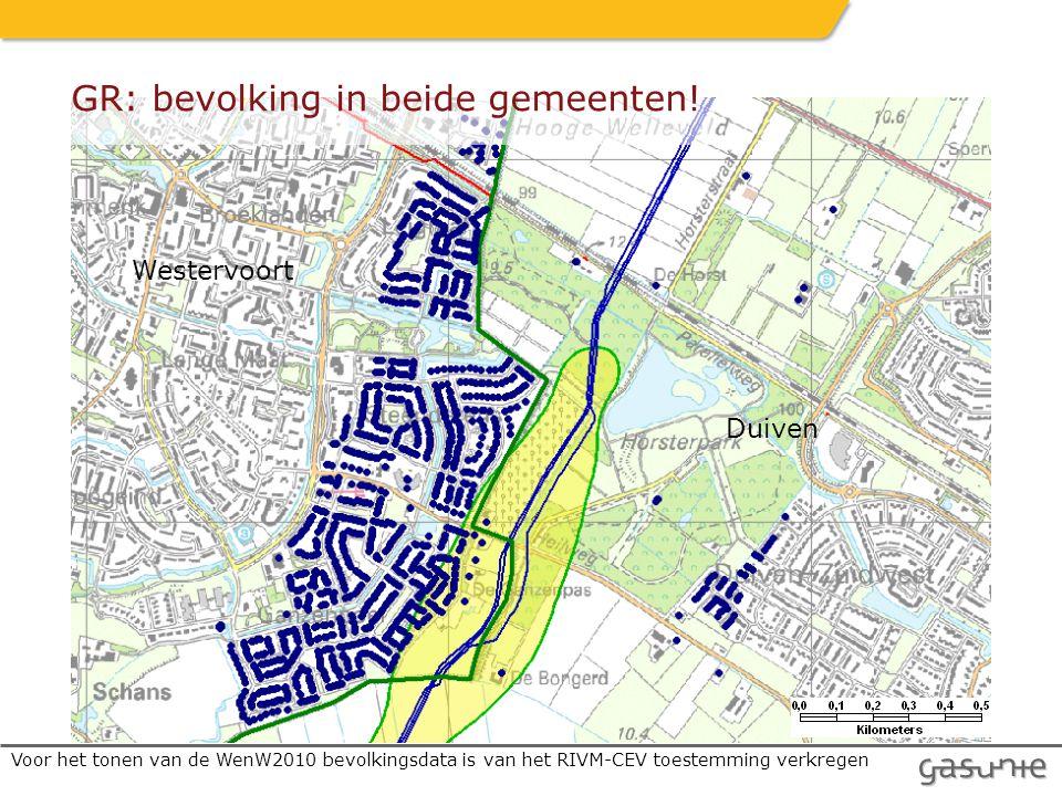 Westervoort Duiven GR: bevolking in beide gemeenten.