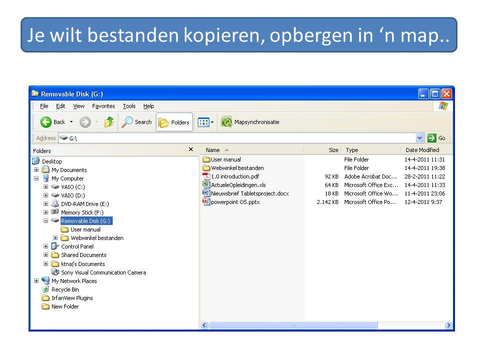 Operating System Besturingssysteem.