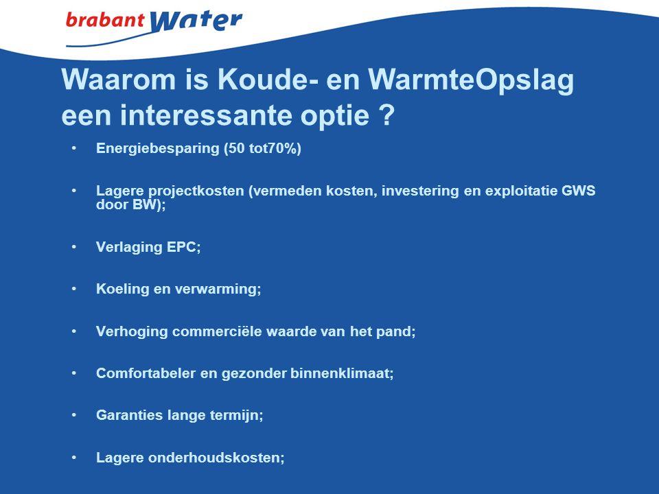 Waarom is Koude- en WarmteOpslag een interessante optie ? Energiebesparing (50 tot70%) Lagere projectkosten (vermeden kosten, investering en exploitat