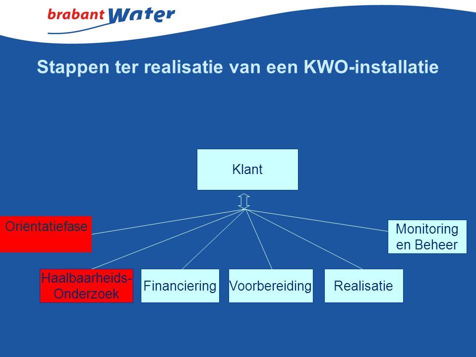 Stappen ter realisatie van een KWO-installatie Klant Haalbaarheids- Onderzoek VoorbereidingFinancieringRealisatie Monitoring en Beheer Oriëntatiefase