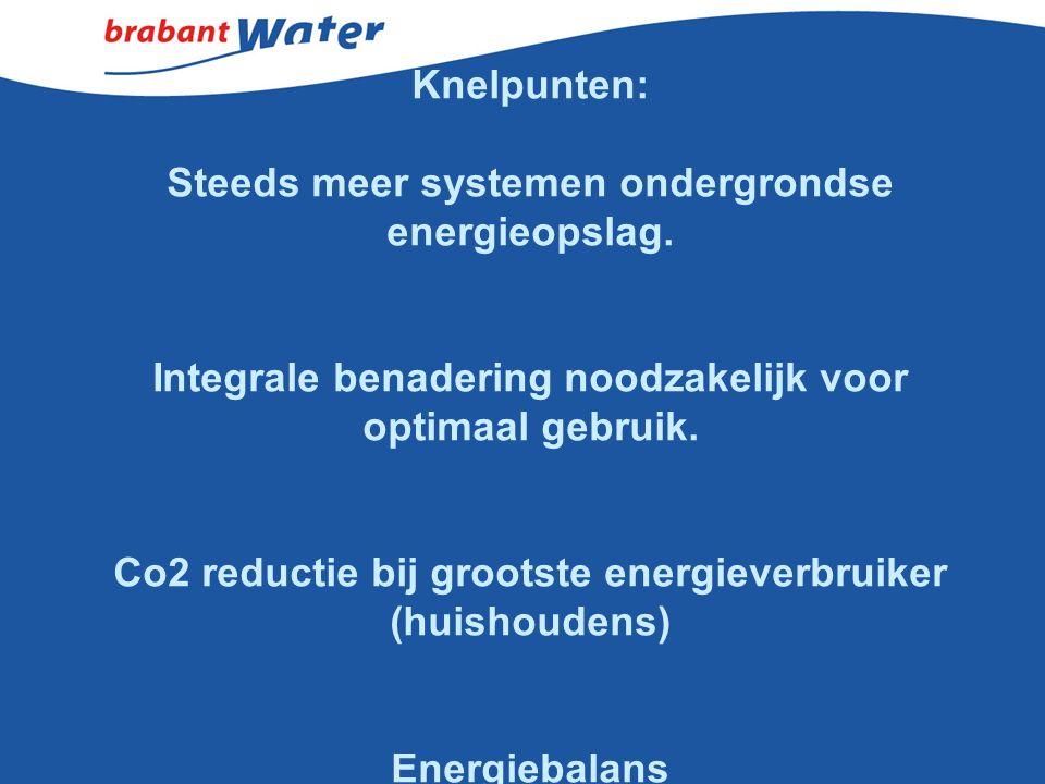 Knelpunten: Steeds meer systemen ondergrondse energieopslag. Integrale benadering noodzakelijk voor optimaal gebruik. Co2 reductie bij grootste energi