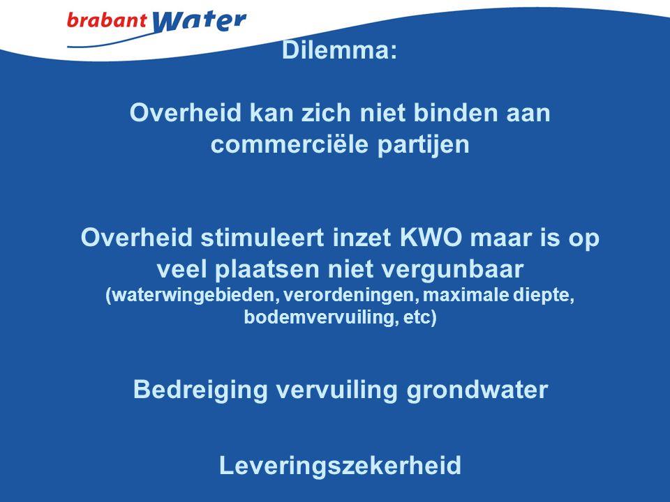 Dilemma: Overheid kan zich niet binden aan commerciële partijen Overheid stimuleert inzet KWO maar is op veel plaatsen niet vergunbaar (waterwingebied