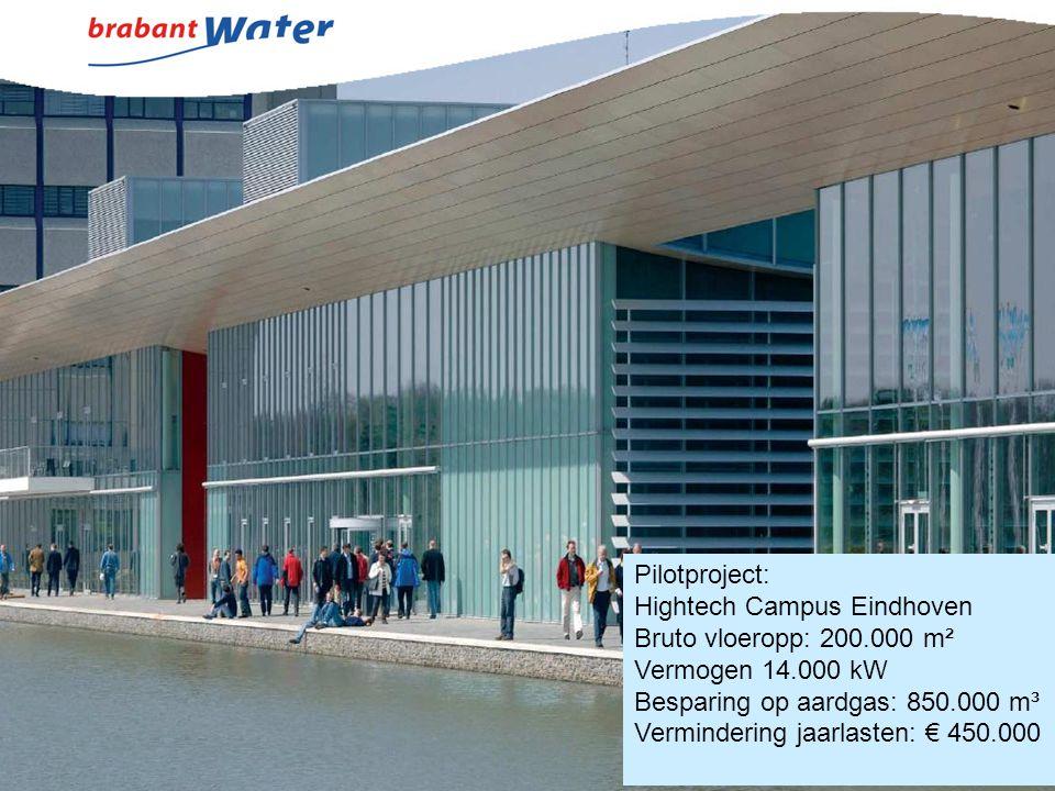 Pilotproject: Hightech Campus Eindhoven Bruto vloeropp: 200.000 m² Vermogen 14.000 kW Besparing op aardgas: 850.000 m³ Vermindering jaarlasten: € 450.