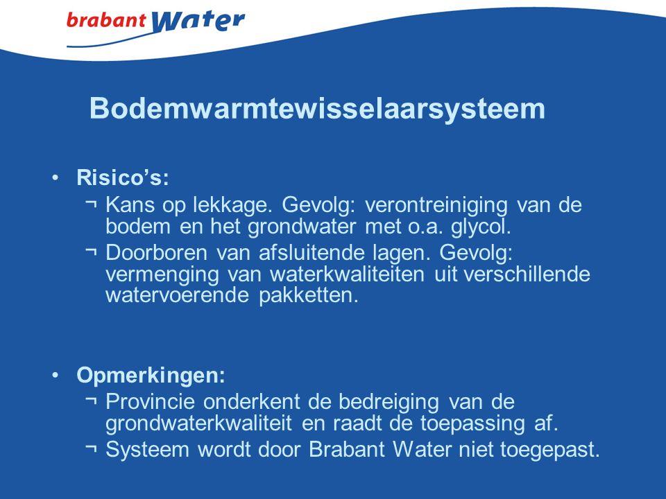 Bodemwarmtewisselaarsysteem Risico's: ¬Kans op lekkage. Gevolg: verontreiniging van de bodem en het grondwater met o.a. glycol. ¬Doorboren van afsluit