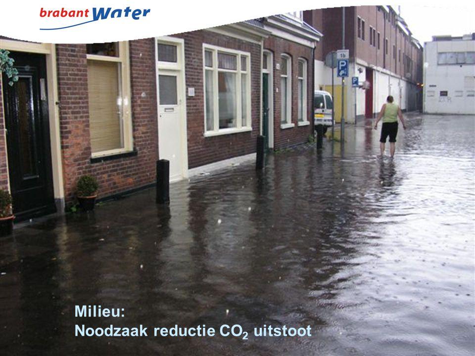 Milieu: Noodzaak reductie CO 2 uitstoot
