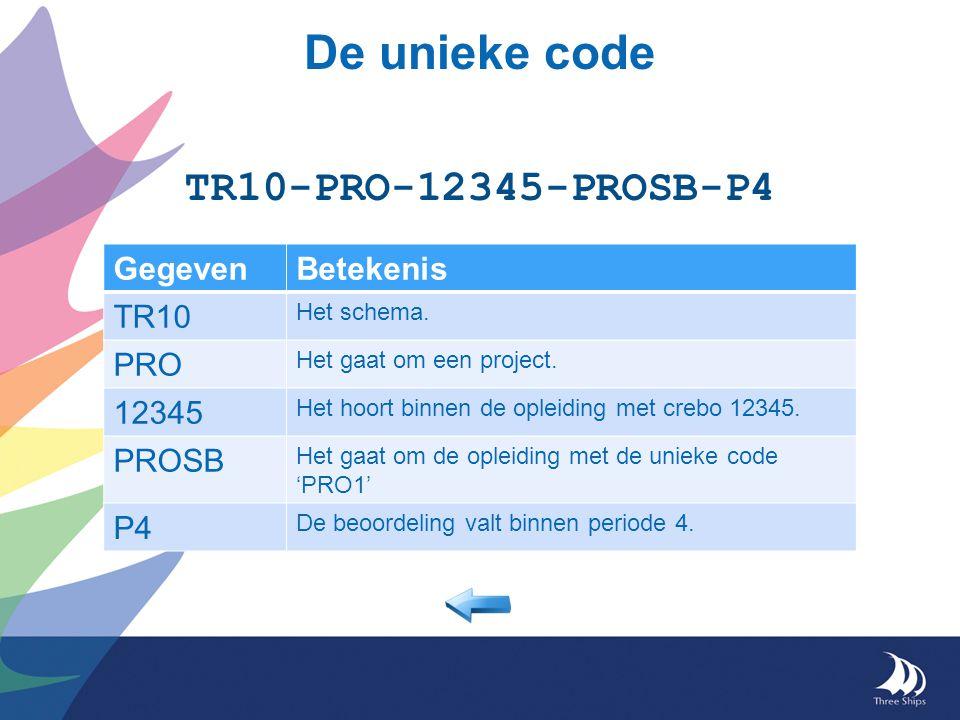 De unieke code GegevenBetekenis TR10 Het schema. PRO Het gaat om een project.