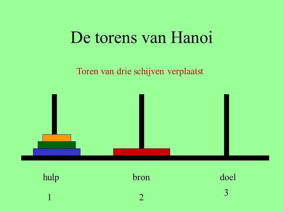 De torens van Hanoi hulpbrondoel 12 3 Toren van drie schijven verplaatst