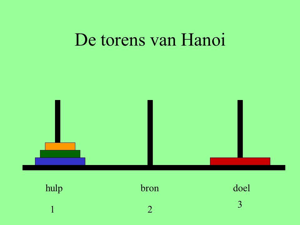 De torens van Hanoi hulpbrondoel 12 3
