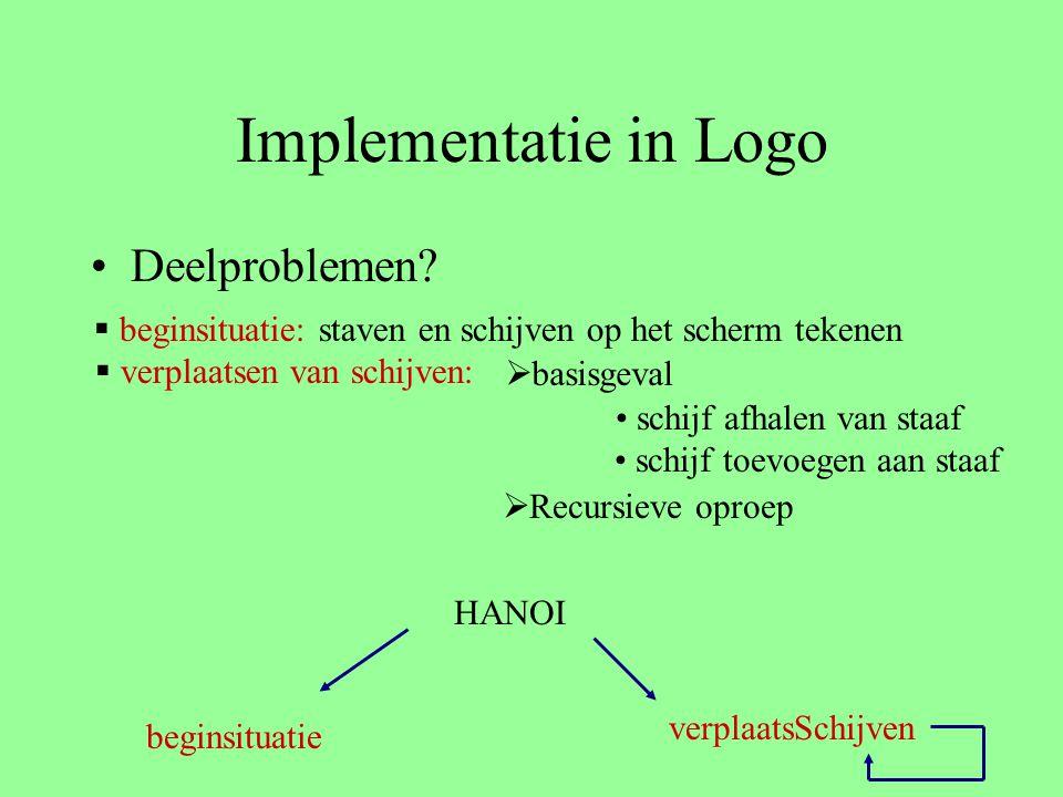 Implementatie in Logo Deelproblemen?  beginsituatie: staven en schijven op het scherm tekenen  verplaatsen van schijven: schijf afhalen van staaf sc