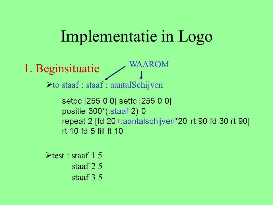 Implementatie in Logo 1. Beginsituatie  to staaf : staaf : aantalSchijven setpc [255 0 0] setfc [255 0 0] positie 300*(:staaf-2) 0 repeat 2 [fd 20+:a
